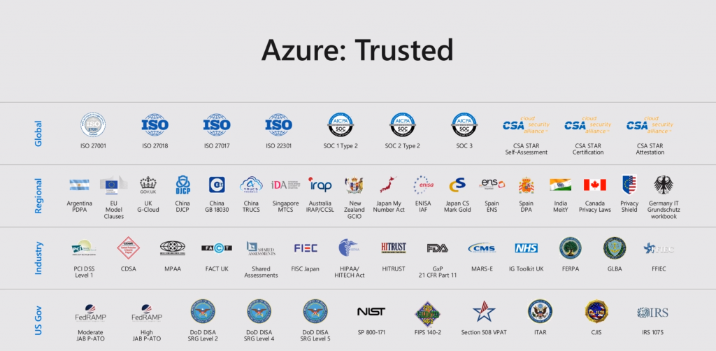 azure trusted